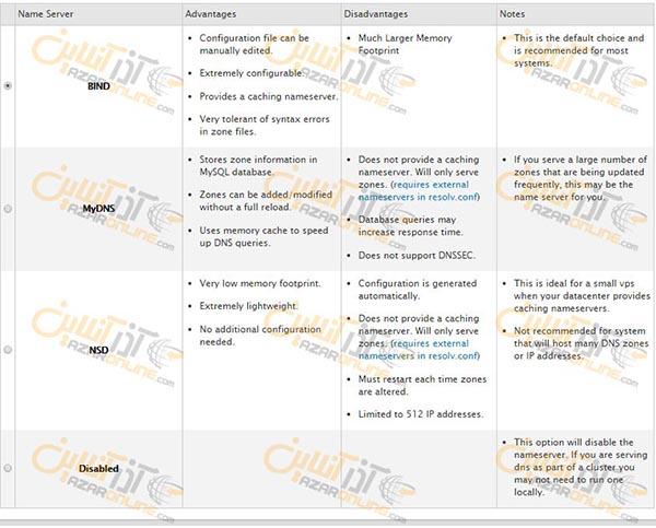 آموزش تنظیمات اولیه راه اندازی سی پنل WHM
