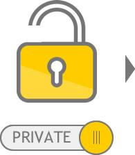افزونه مخفی سازی مطالب از کاربران