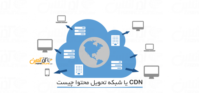 CDN یا شبکه تحویل محتوا چیست