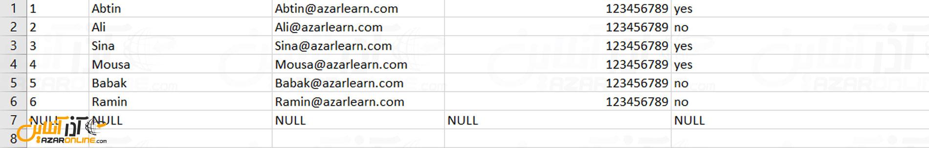 کپی کردن جدول SQL در Excel