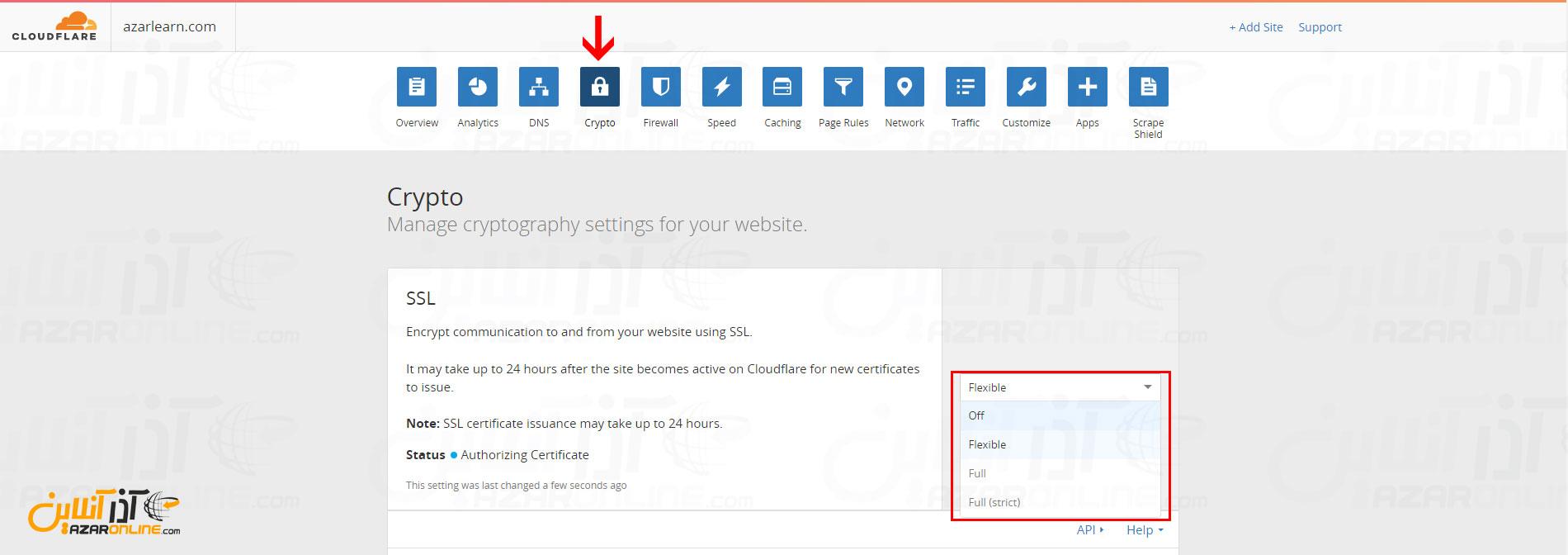 تنظیم SSL کلودفلر بر روی Flexible